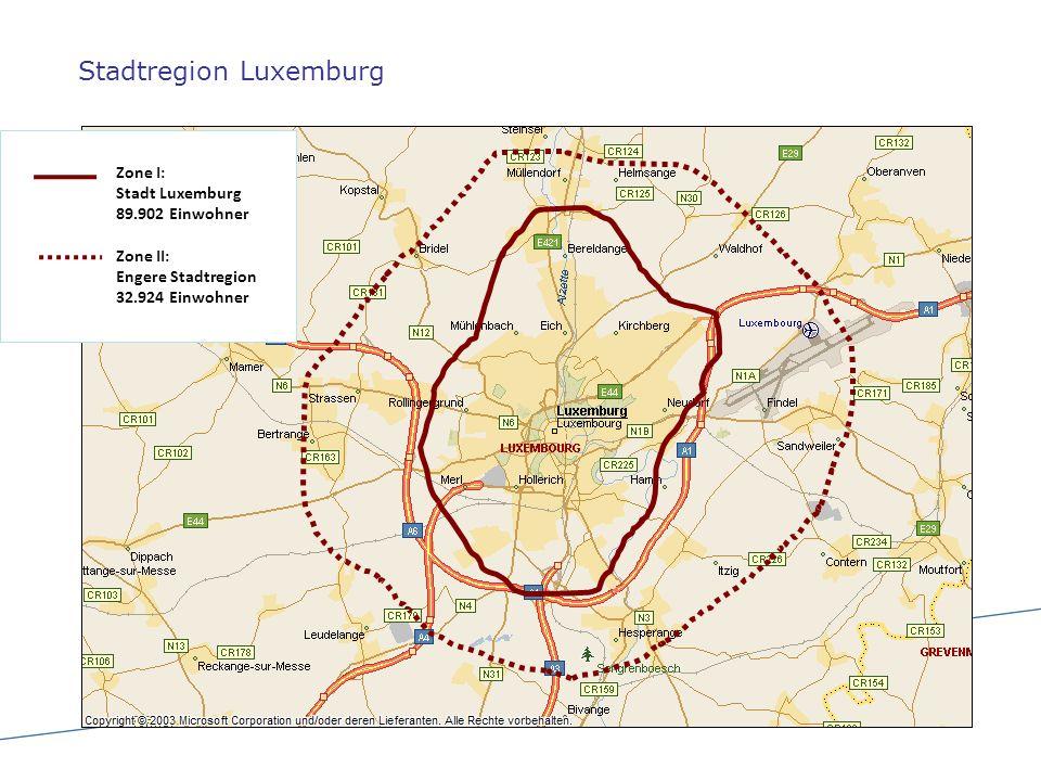 Stadtregion Luxemburg