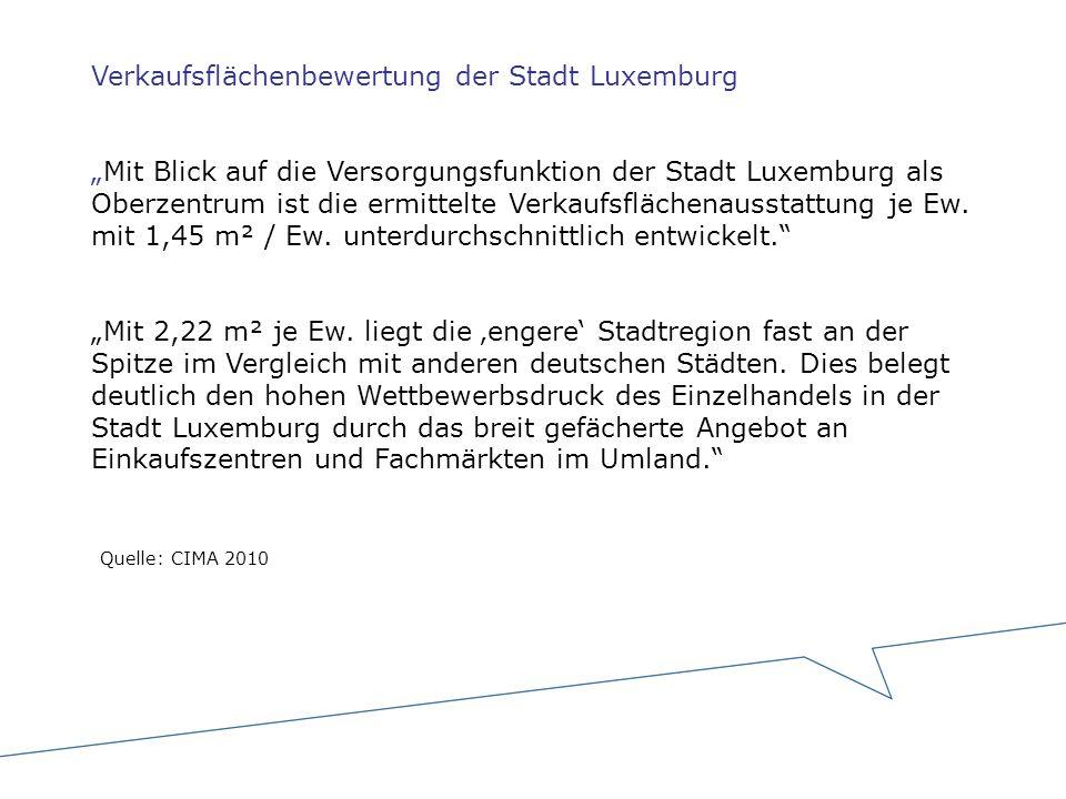 """Verkaufsflächenbewertung der Stadt Luxemburg """"Mit Blick auf die Versorgungsfunktion der Stadt Luxemburg als Oberzentrum ist die ermittelte Verkaufsflächenausstattung je Ew."""