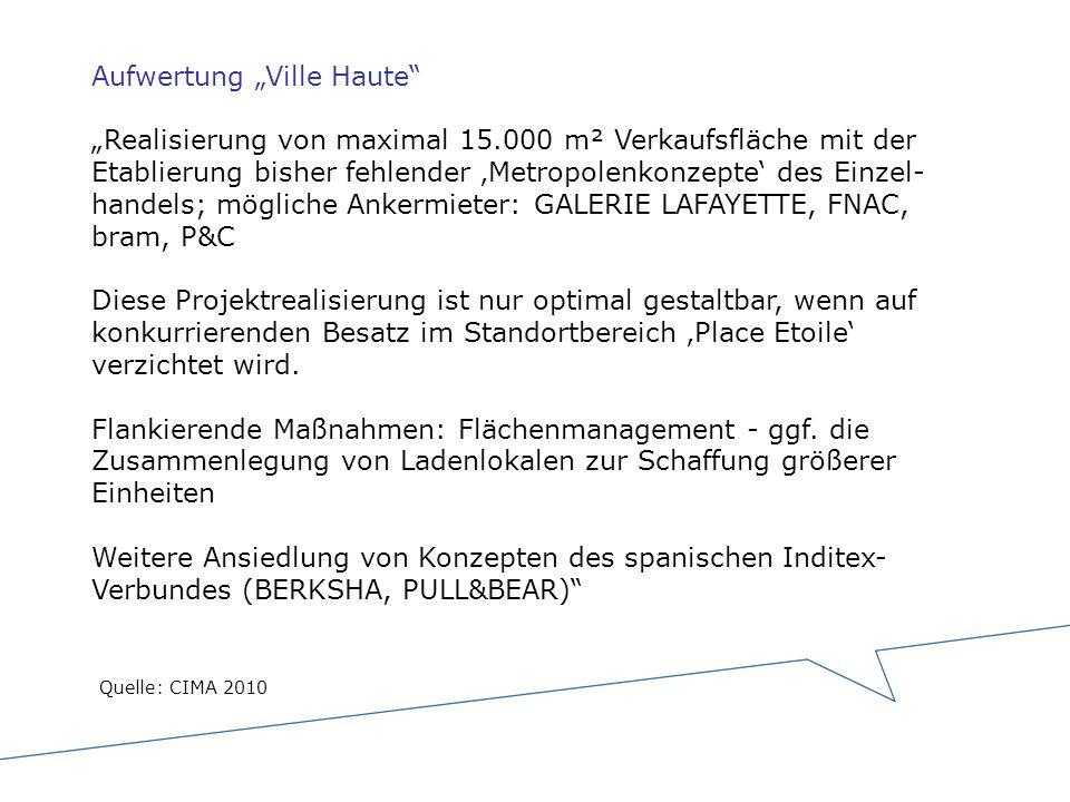 """Aufwertung """"Ville Haute """"Realisierung von maximal 15"""