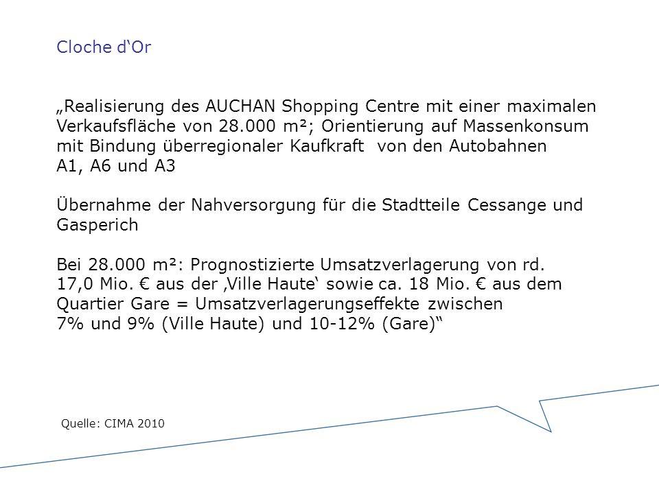 """Cloche d'Or """"Realisierung des AUCHAN Shopping Centre mit einer maximalen Verkaufsfläche von 28.000 m²; Orientierung auf Massenkonsum mit Bindung überregionaler Kaufkraft von den Autobahnen A1, A6 und A3 Übernahme der Nahversorgung für die Stadtteile Cessange und Gasperich Bei 28.000 m²: Prognostizierte Umsatzverlagerung von rd. 17,0 Mio. € aus der 'Ville Haute' sowie ca. 18 Mio. € aus dem Quartier Gare = Umsatzverlagerungseffekte zwischen 7% und 9% (Ville Haute) und 10-12% (Gare)"""