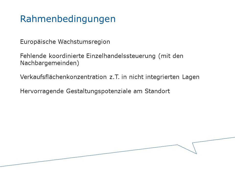 Rahmenbedingungen Europäische Wachstumsregion Fehlende koordinierte Einzelhandelssteuerung (mit den Nachbargemeinden) Verkaufsflächenkonzentration z.T.