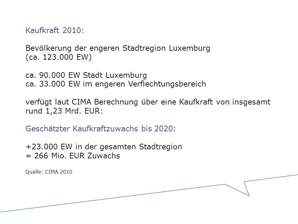 Kaufkraft 2010: Bevölkerung der engeren Stadtregion Luxemburg (ca. 123