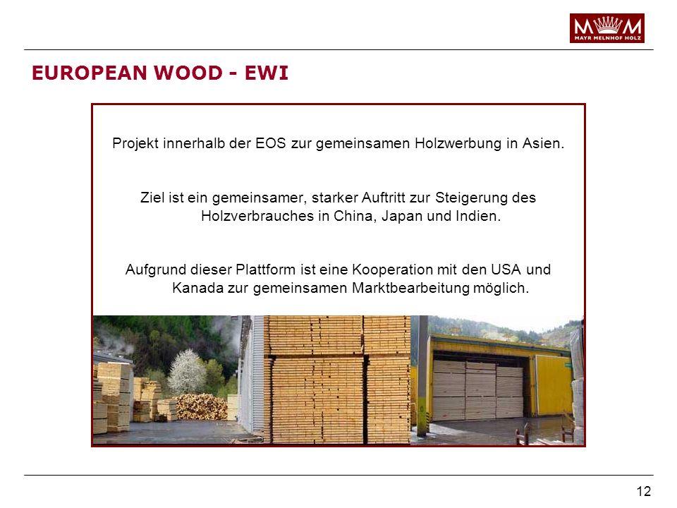 Projekt innerhalb der EOS zur gemeinsamen Holzwerbung in Asien.