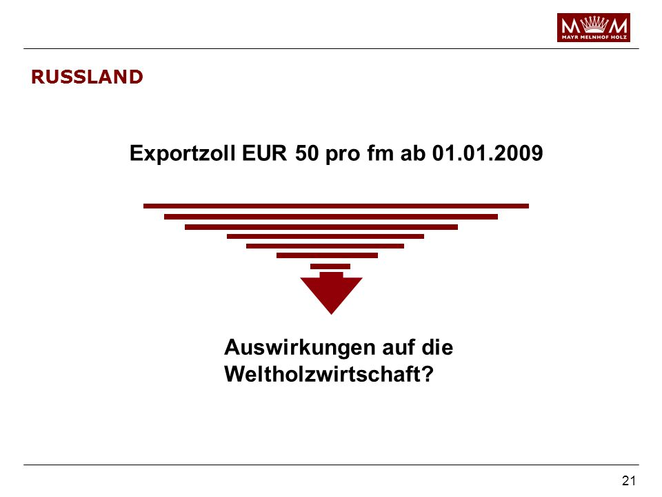 Exportzoll EUR 50 pro fm ab 01.01.2009