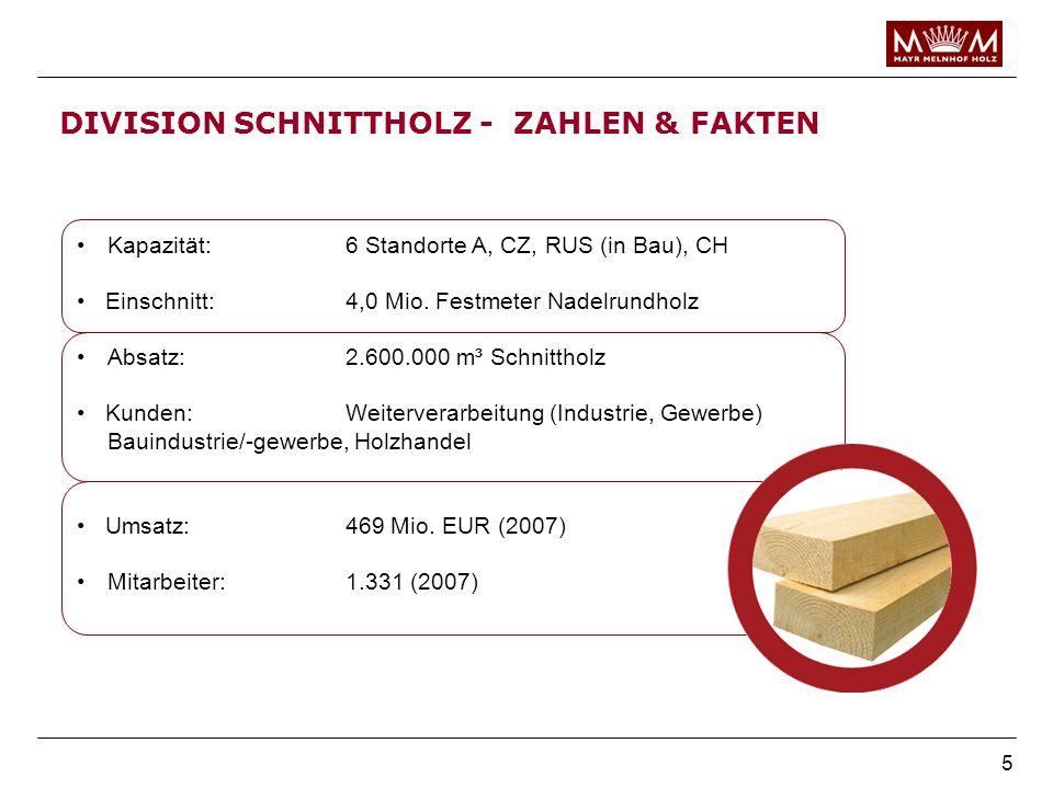 DIVISION SCHNITTHOLZ - ZAHLEN & FAKTEN