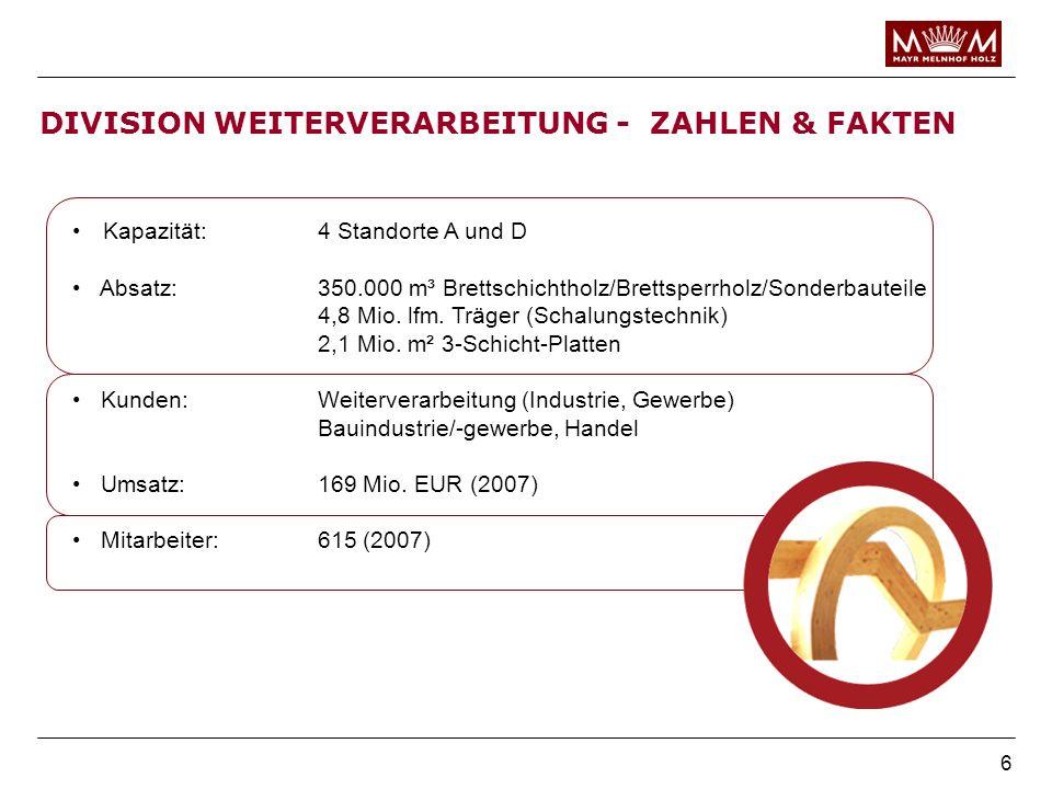 DIVISION WEITERVERARBEITUNG - ZAHLEN & FAKTEN