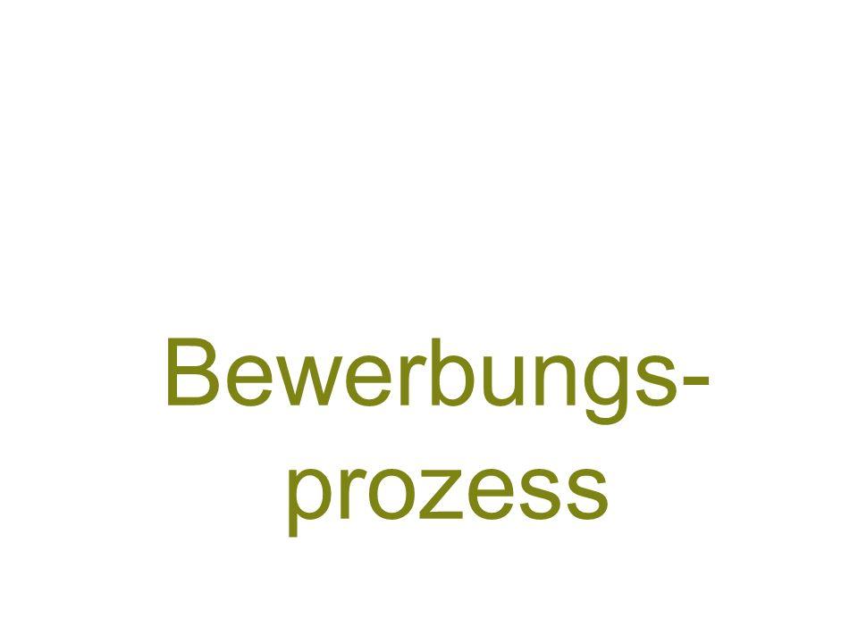 Bewerbungs-prozess