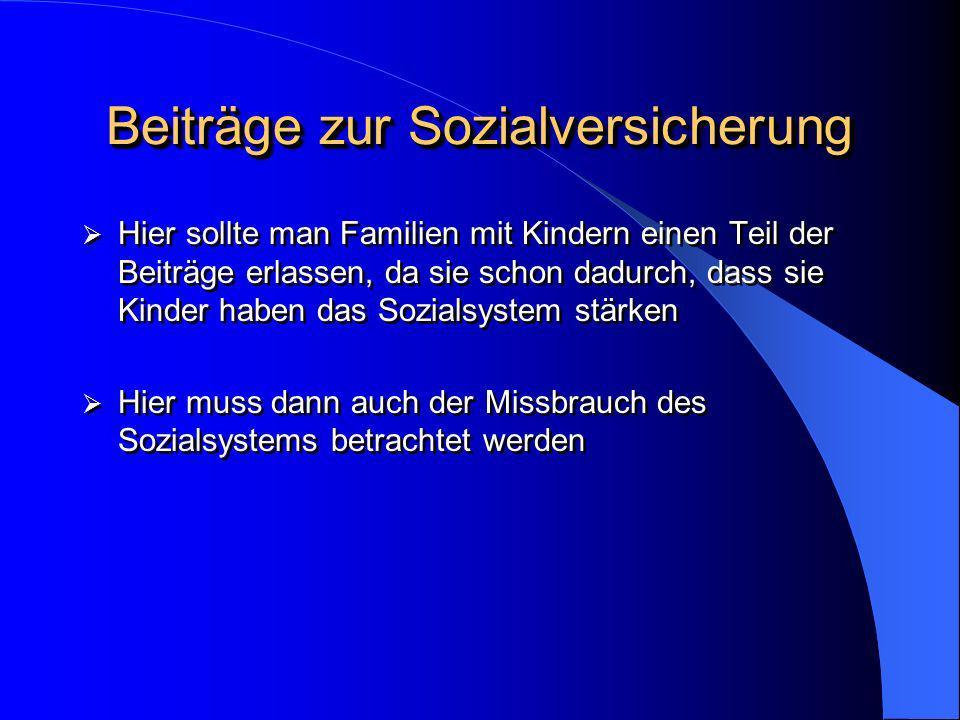 Beiträge zur Sozialversicherung