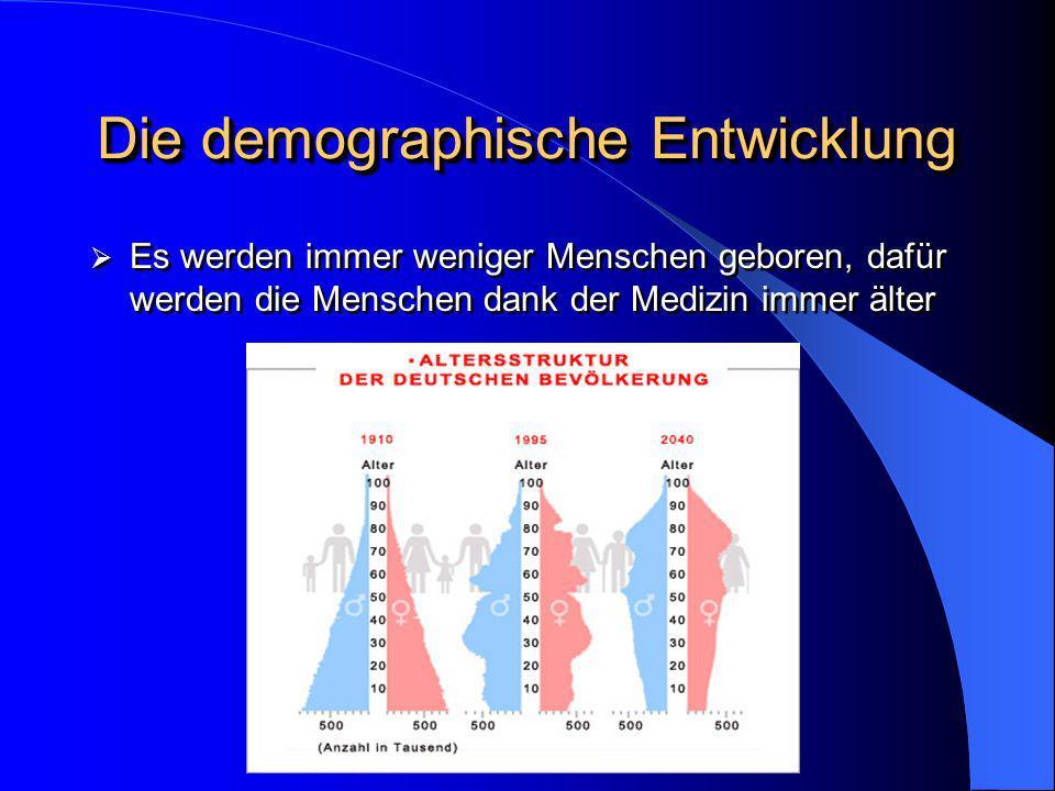 Die demographische Entwicklung