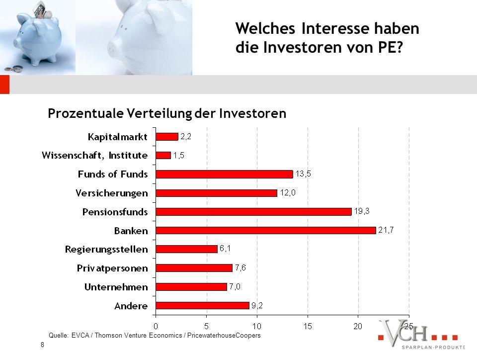 Welches Interesse haben die Investoren von PE