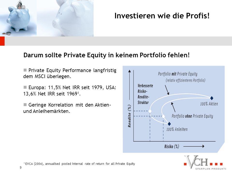 Investieren wie die Profis!