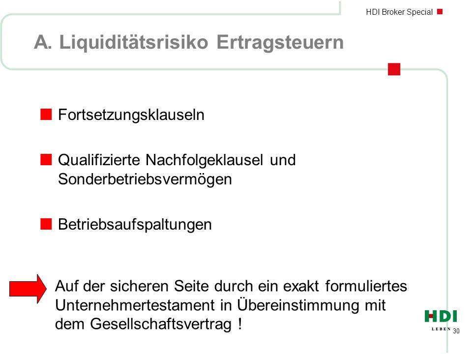 A. Liquiditätsrisiko Ertragsteuern