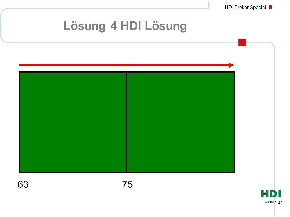 Lösung 4 HDI Lösung 63 75