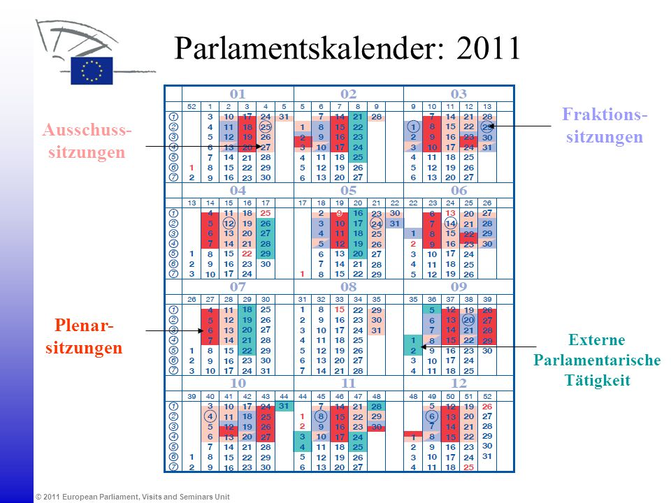 Externe Parlamentarische Tätigkeit