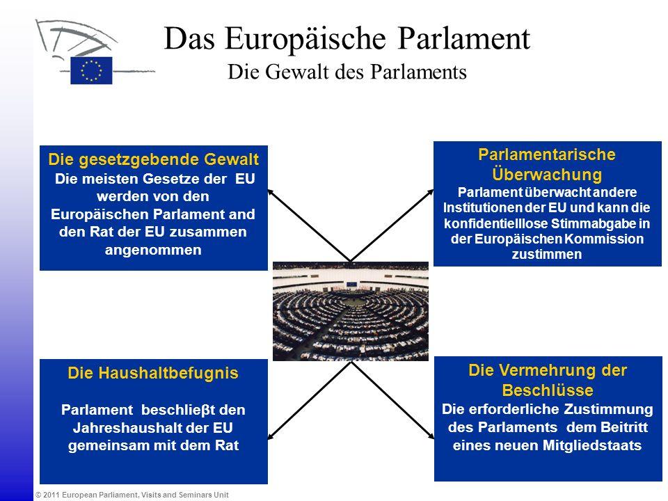 Das Europäische Parlament Die Gewalt des Parlaments