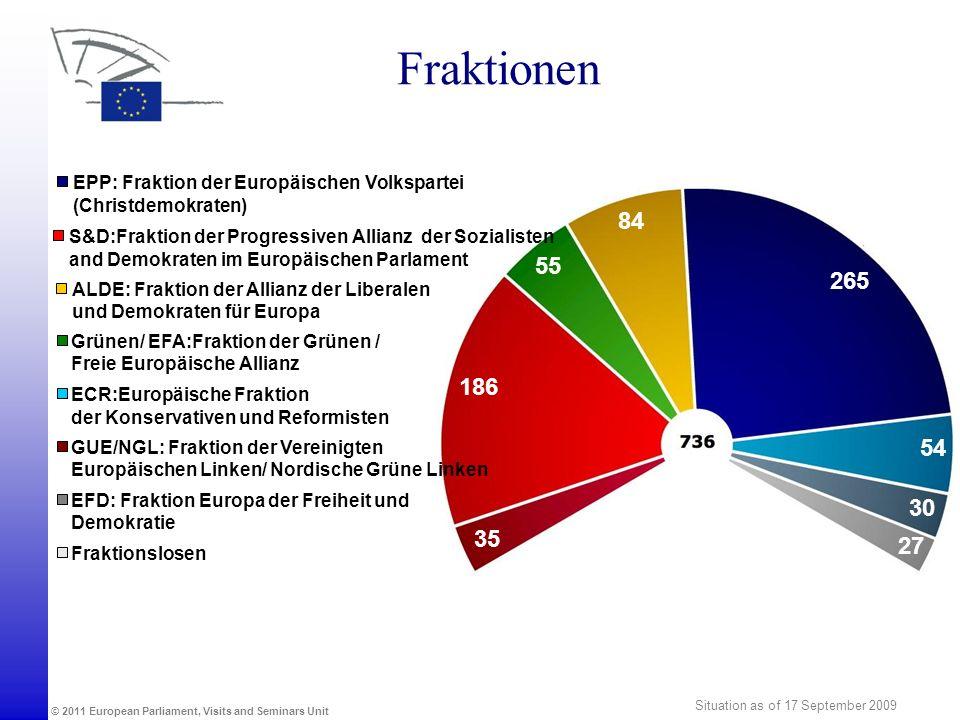 Fraktionen EPP: Fraktion der Europäischen Volkspartei. (Christdemokraten) 84. S&D:Fraktion der Progressiven Allianz der Sozialisten.