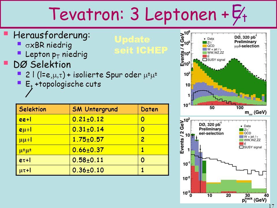 Et Tevatron: 3 Leptonen + Herausforderung: Update seit ICHEP