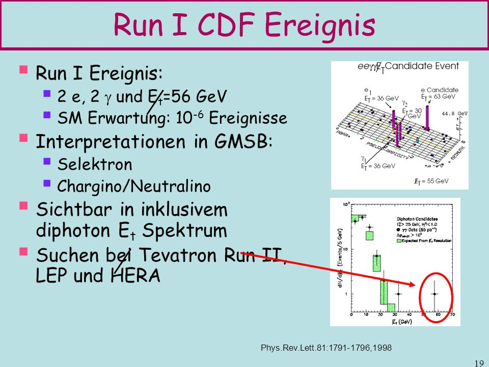 Run I CDF Ereignis Run I Ereignis: Interpretationen in GMSB: