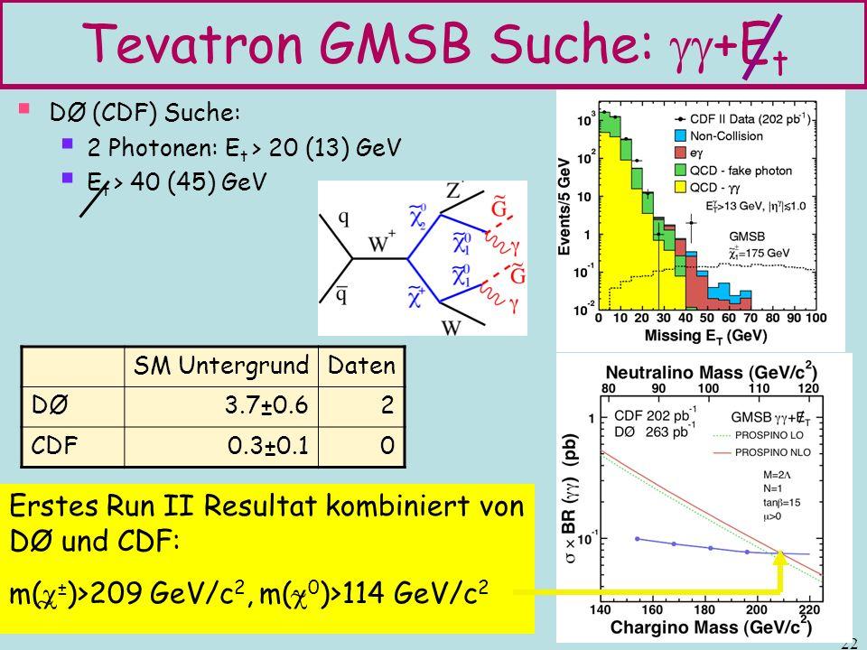 Tevatron GMSB Suche: gg+Et