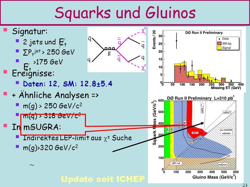 Squarks und Gluinos ~ Signatur: Et Ereignisse: