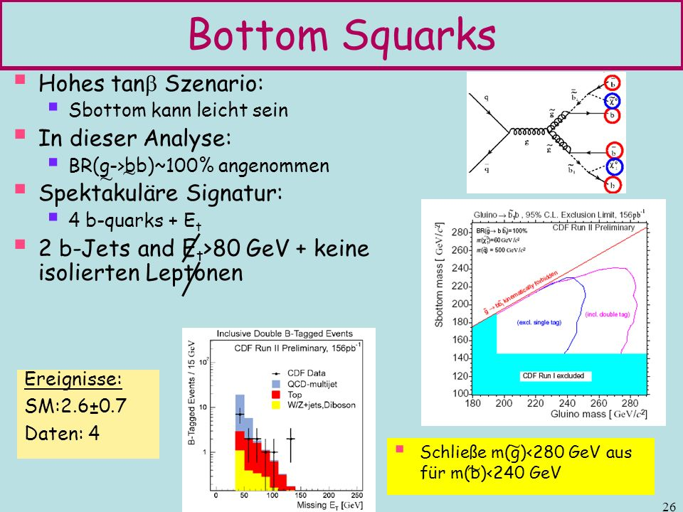 Bottom Squarks Hohes tanb Szenario: In dieser Analyse: