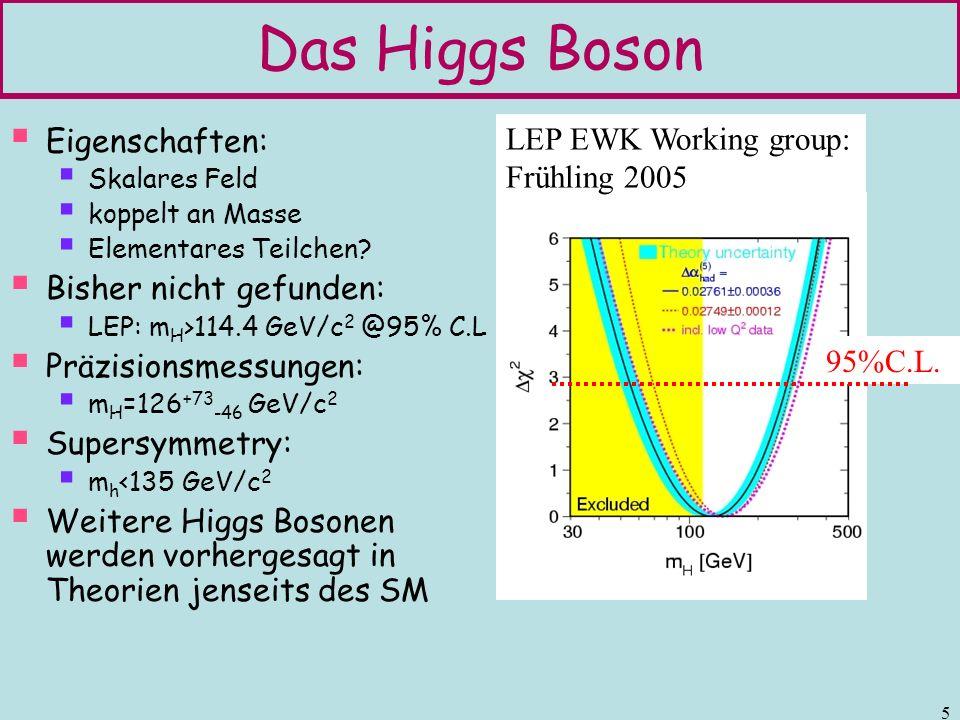 Das Higgs Boson LEP EWK Working group: Eigenschaften: Frühling 2005
