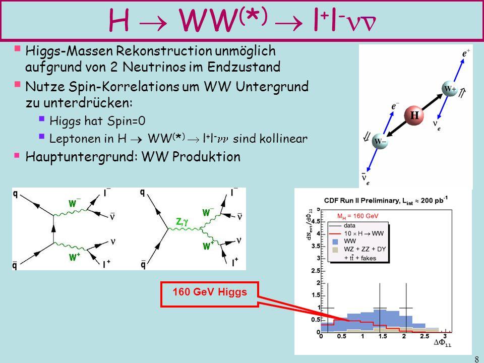 _ H  WW(*)  l+l-nn. Higgs-Massen Rekonstruction unmöglich aufgrund von 2 Neutrinos im Endzustand.