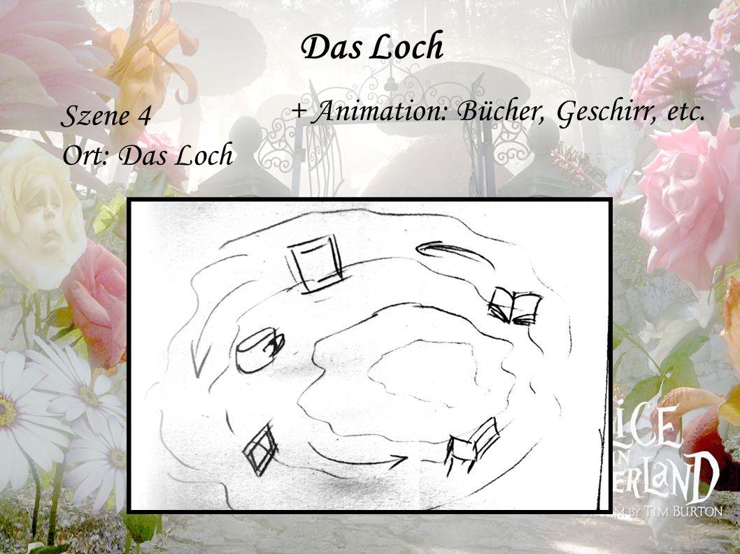 Das Loch Szene 4 Ort: Das Loch + Animation: Bücher, Geschirr, etc.