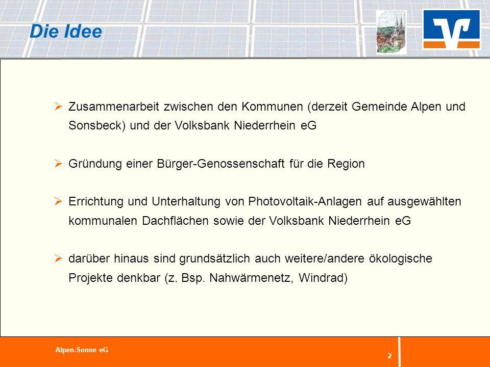 Die Idee Zusammenarbeit zwischen den Kommunen (derzeit Gemeinde Alpen und Sonsbeck) und der Volksbank Niederrhein eG.