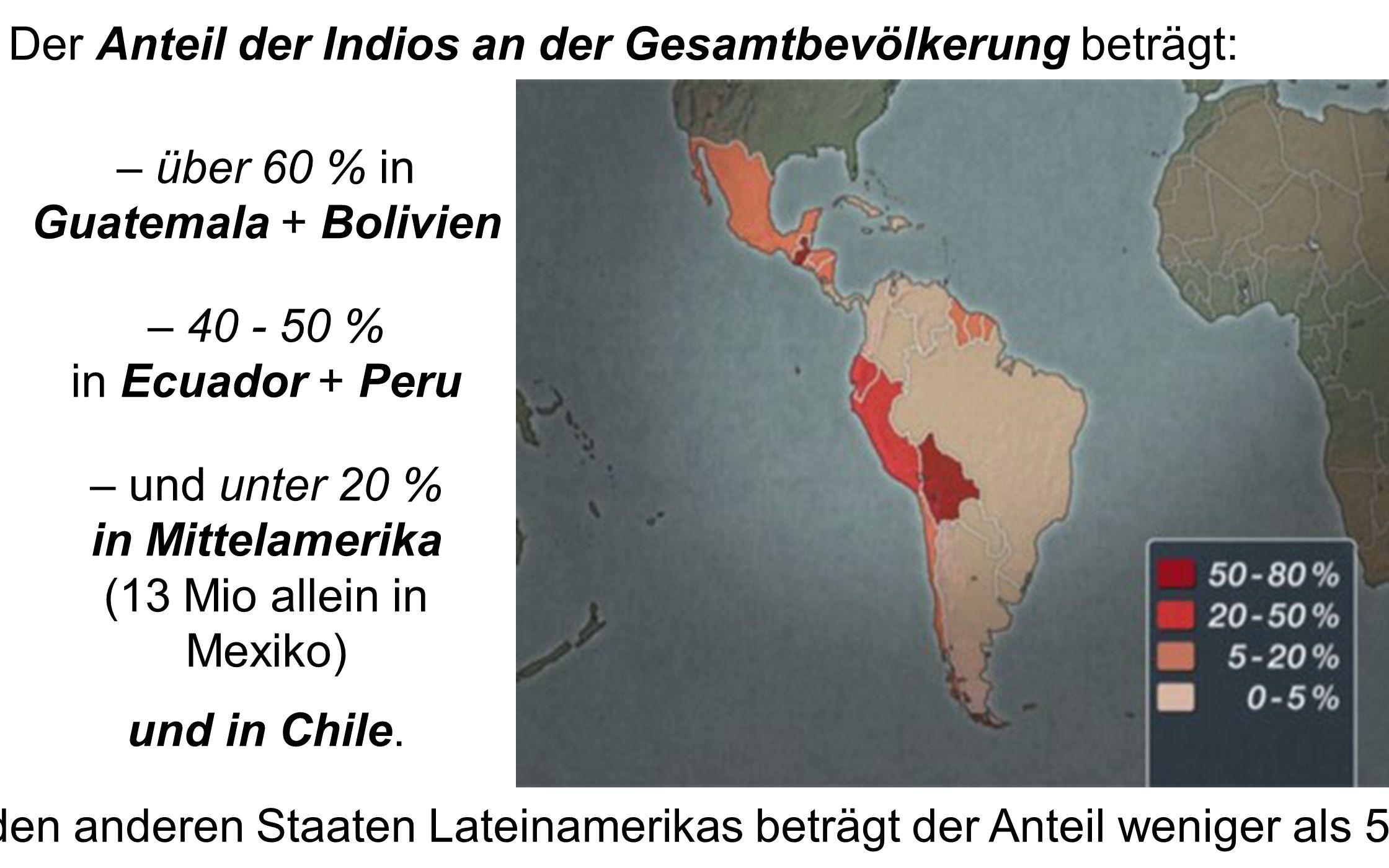 Der Anteil der Indios an der Gesamtbevölkerung beträgt: