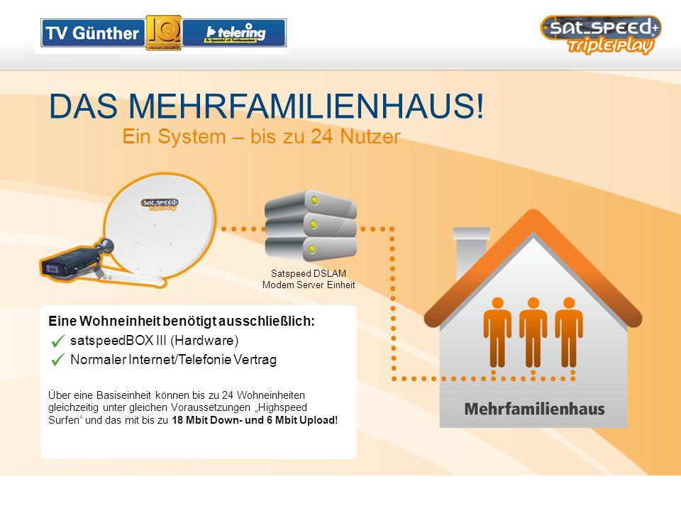 Satspeed DSLAM Modem Server Einheit