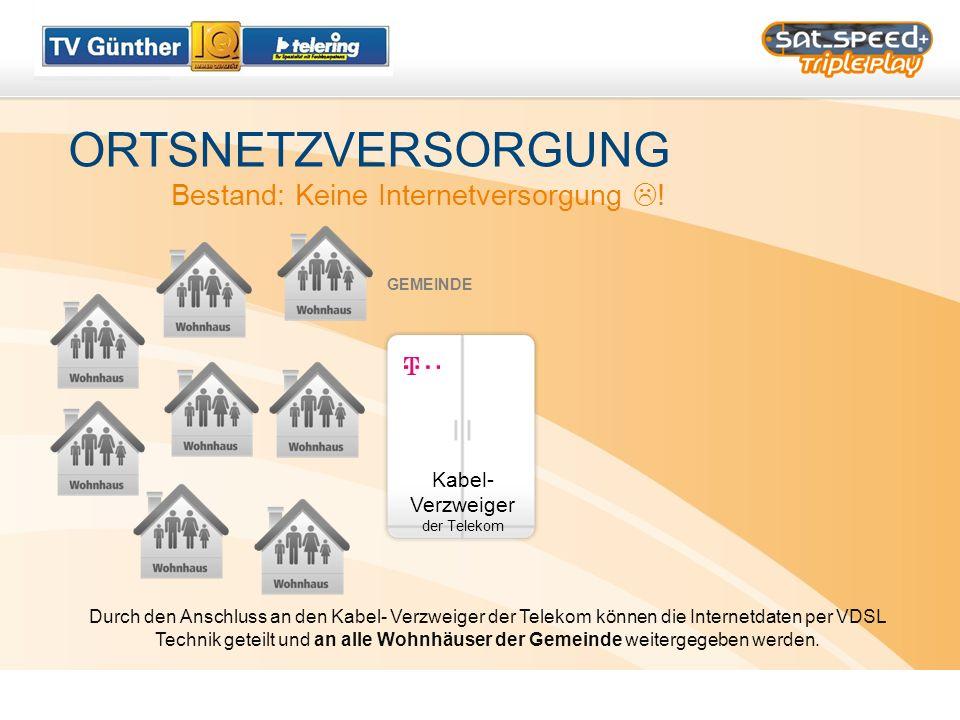 ORTSNETZVERSORGUNG Bestand: Keine Internetversorgung !