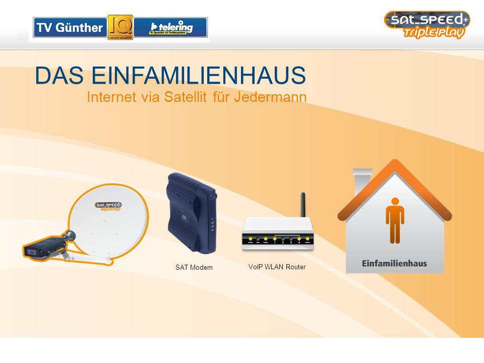 DAS EINFAMILIENHAUS Internet via Satellit für Jedermann SAT Modem