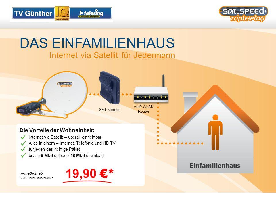 DAS EINFAMILIENHAUS 19,90 €* Internet via Satellit für Jedermann