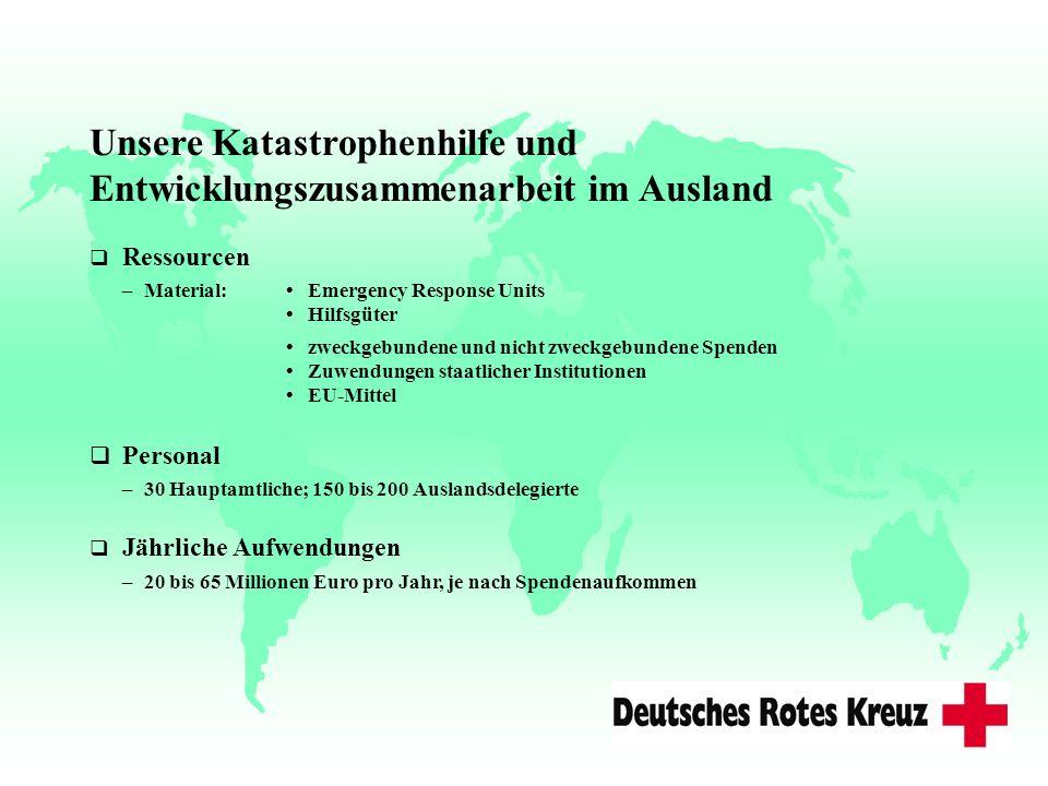 Unsere Katastrophenhilfe und Entwicklungszusammenarbeit im Ausland