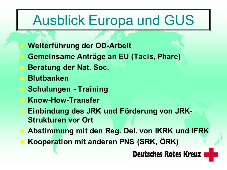Ausblick Europa und GUS