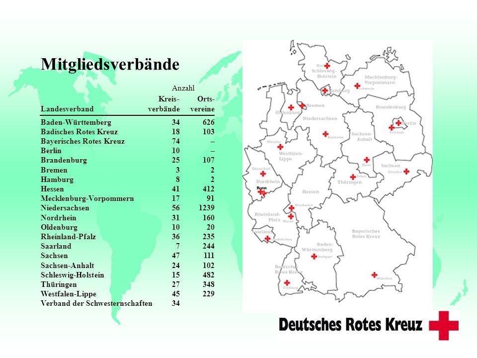 Mitgliedsverbände Anzahl Kreis- Orts- Landesverband verbände vereine