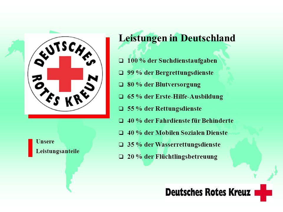 Leistungen in Deutschland