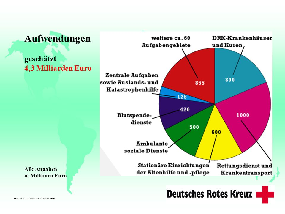 Aufwendungen geschätzt 4,3 Milliarden Euro Alle Angaben