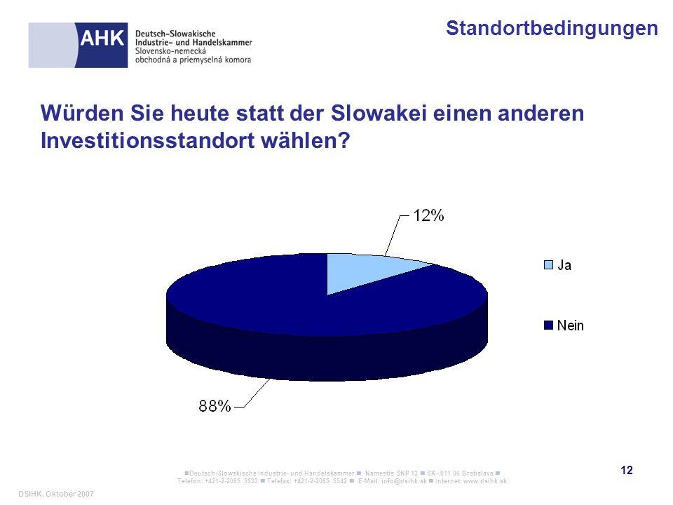 Standortbedingungen Würden Sie heute statt der Slowakei einen anderen Investitionsstandort wählen