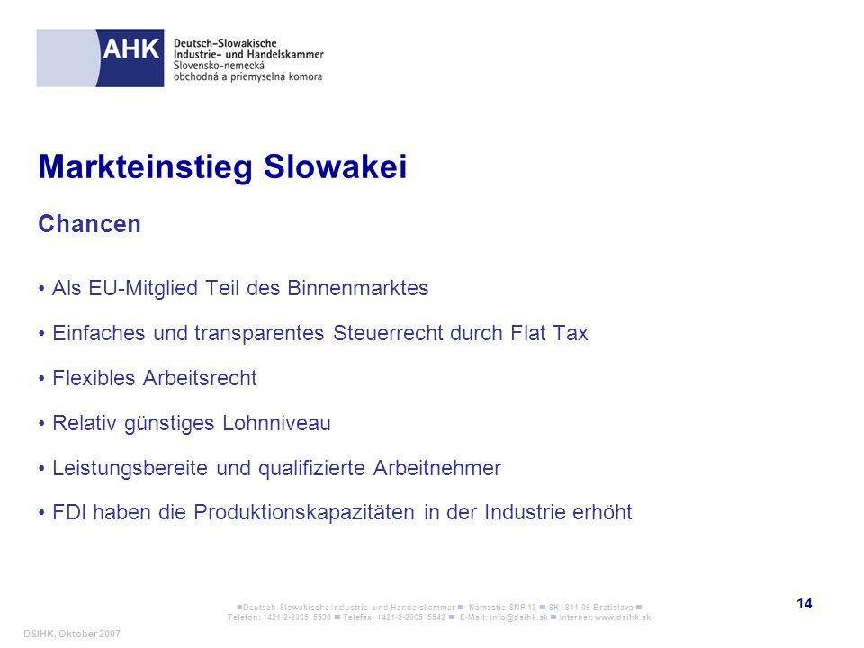 Markteinstieg Slowakei