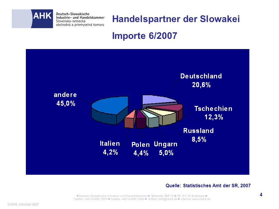 Handelspartner der Slowakei Importe 6/2007