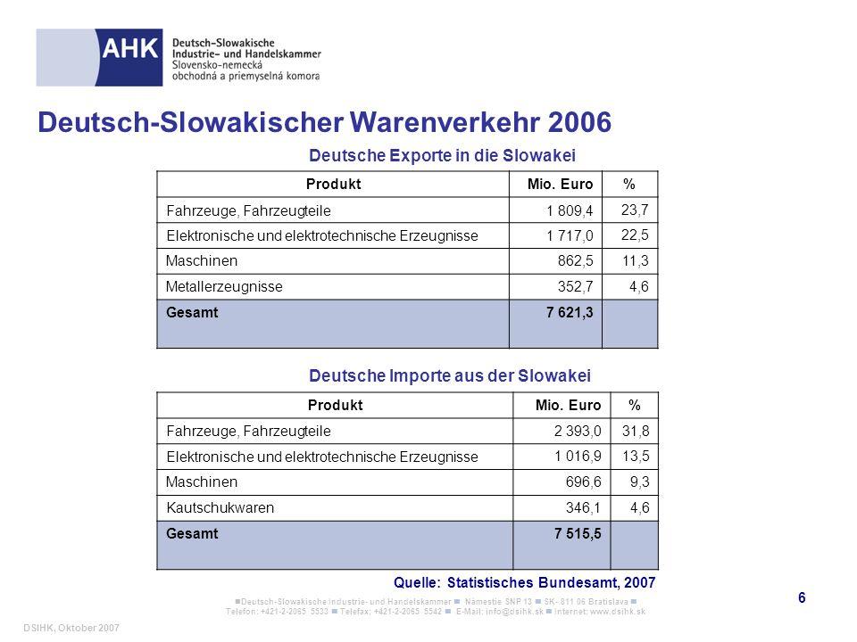 Deutsch-Slowakischer Warenverkehr 2006