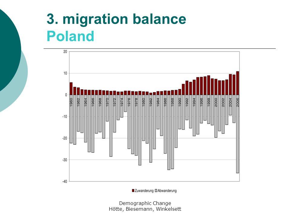 3. migration balance Poland