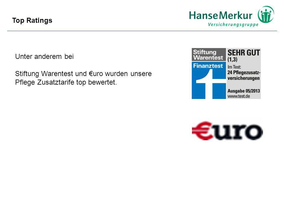 Top Ratings Unter anderem bei. Stiftung Warentest und €uro wurden unsere.