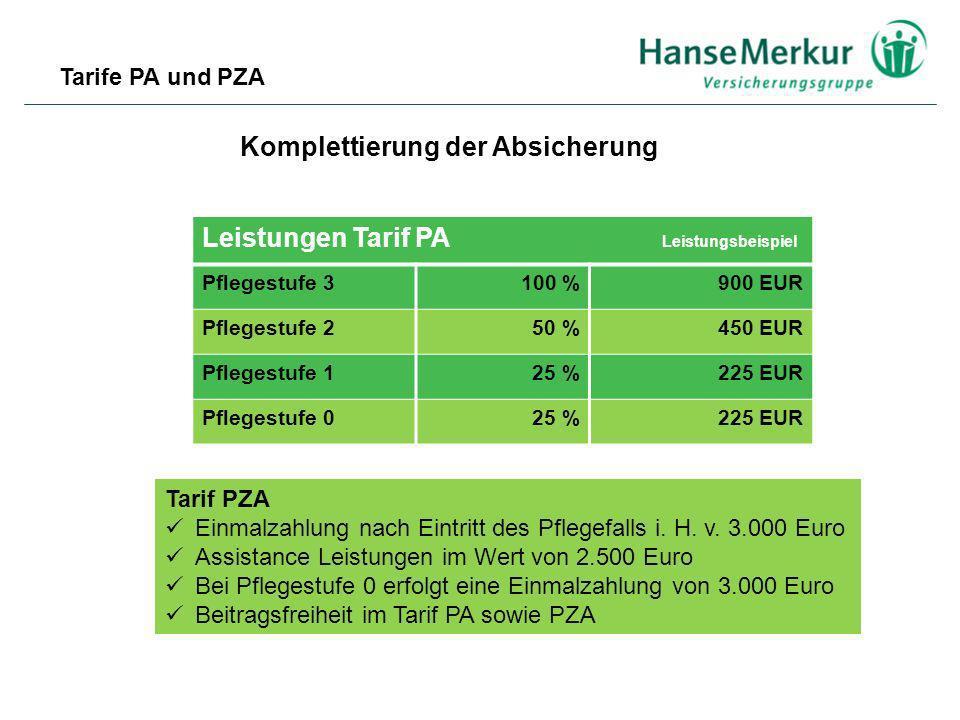 Komplettierung der Absicherung Leistungen Tarif PA Leistungsbeispiel
