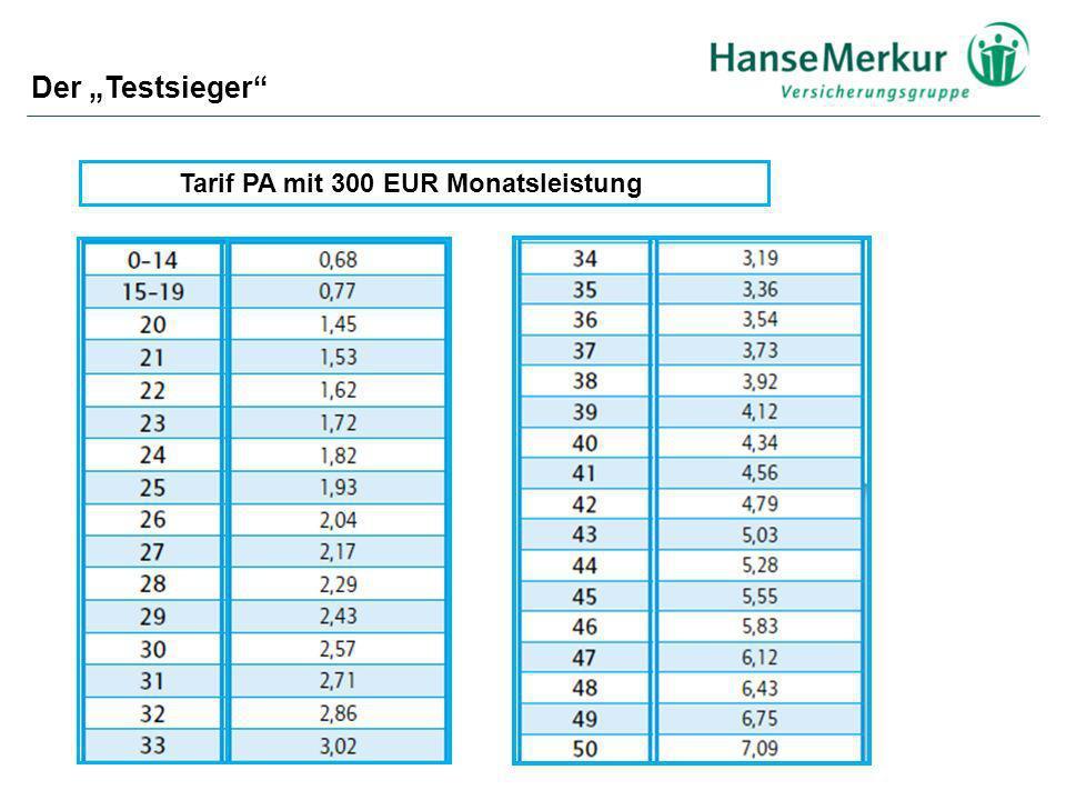 """Der """"Testsieger Tarif PA mit 300 EUR Monatsleistung"""