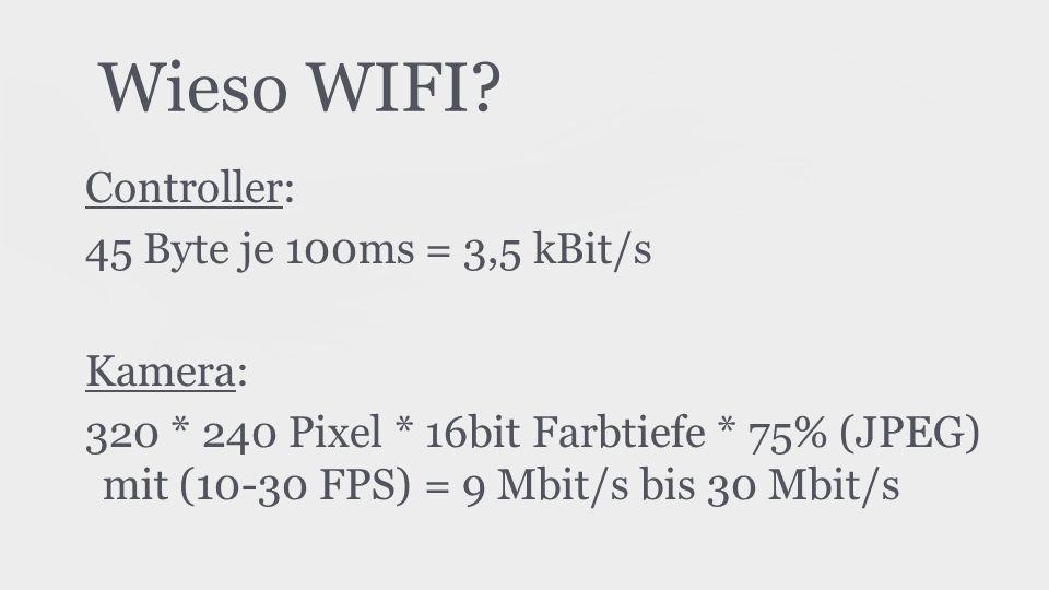 Wieso WIFI Controller: 45 Byte je 100ms = 3,5 kBit/s Kamera: