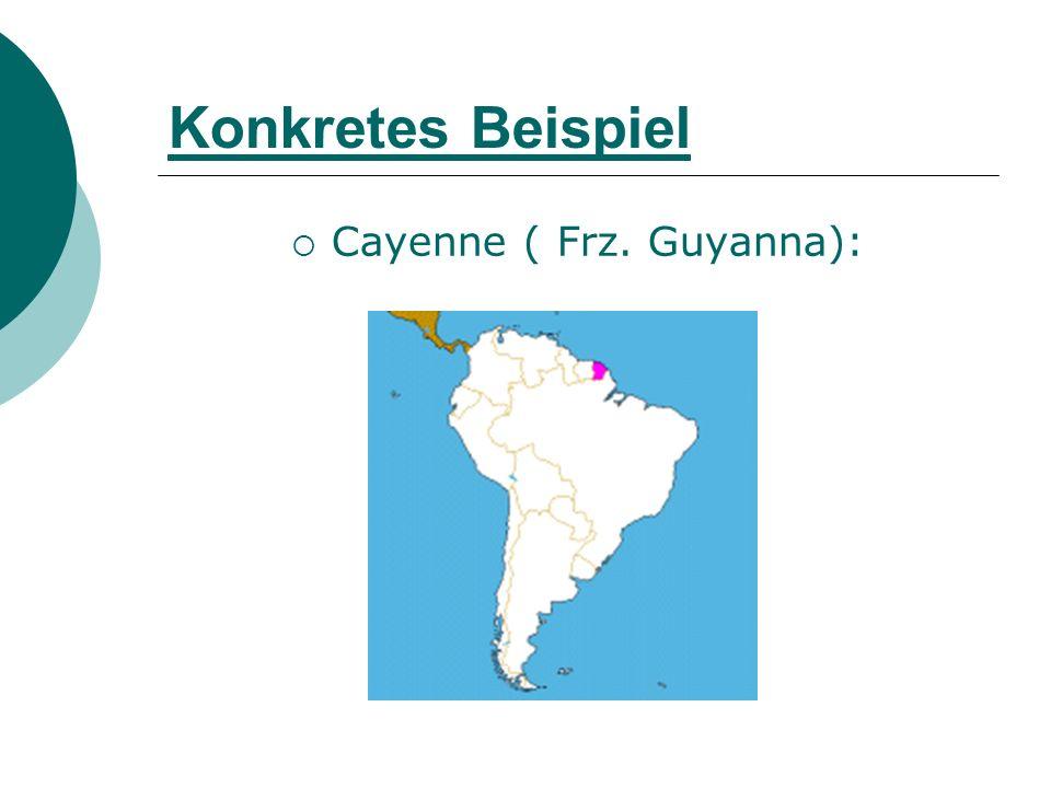 Cayenne ( Frz. Guyanna):