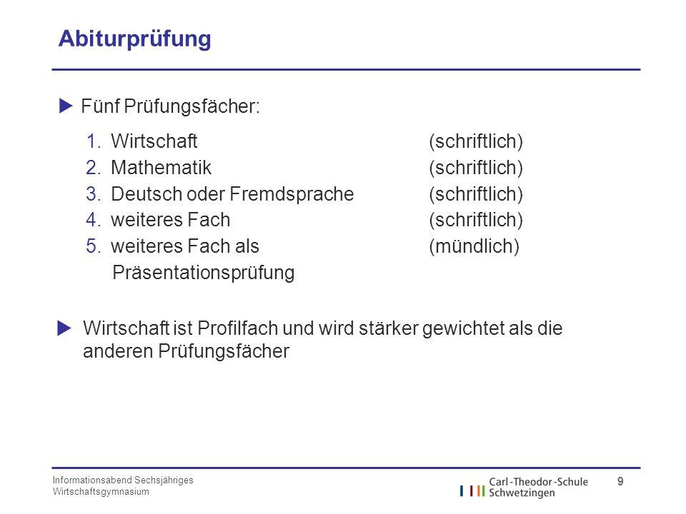 Abiturprüfung Fünf Prüfungsfächer: Wirtschaft (schriftlich)